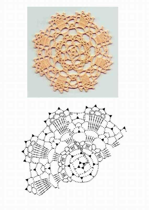 22 Gráficos con muestras de Grannys Square