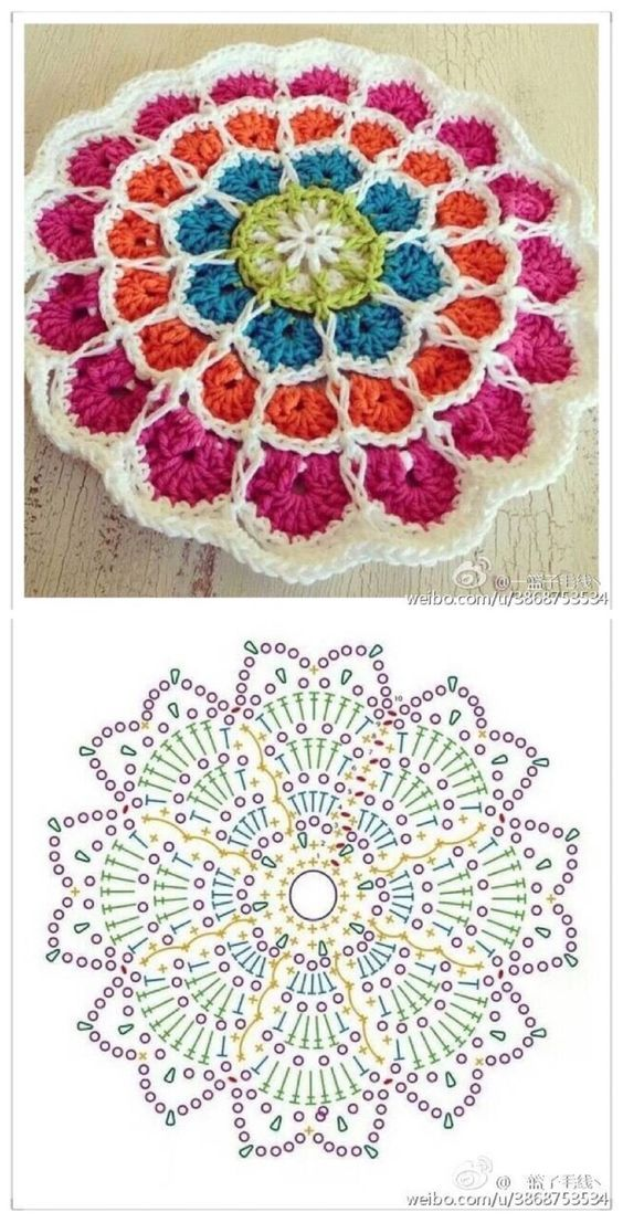 gráficos mandalas crochet