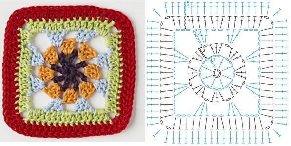 muestras y gráficos de grannys square