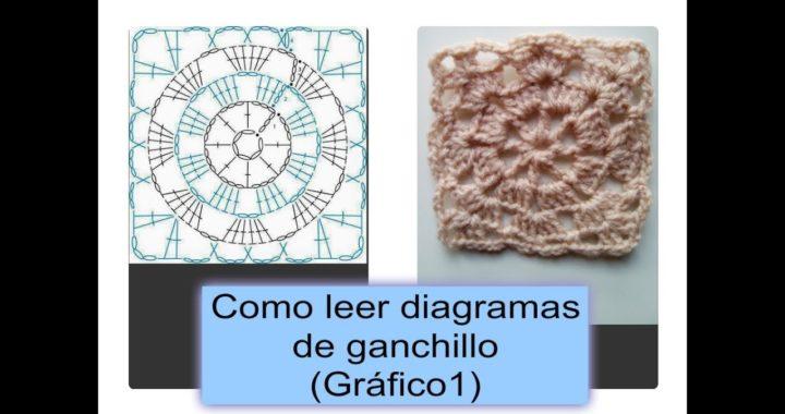 DIAGRAMA 1. Como interpretar los patrones gráficos de ganchillo.
