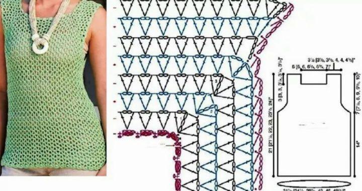 Tejidos en Crochet / Patrones