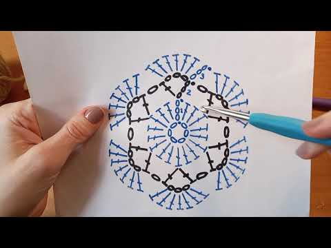 Cómo interpretar patrones de Crochet