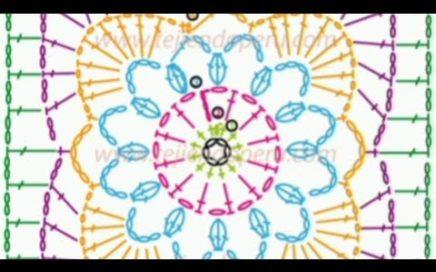 Aprender a Leer y Tejer Patrones a Crochet. Simbolos del tejido. Cuadrado, Granny.