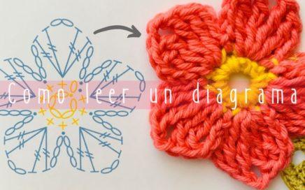 TIP: cómo leer diagramas circular, flor de crochet tutorial